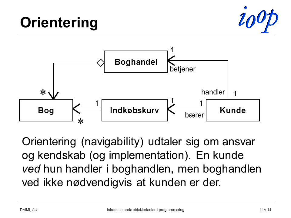 DAIMI, AUIntroducerende objektorienteret programmering11A.14 Orientering KundeBog Boghandel Indkøbskurv * 1 1 1 1 1 * betjener handler bærer Orientering (navigability) udtaler sig om ansvar og kendskab (og implementation).