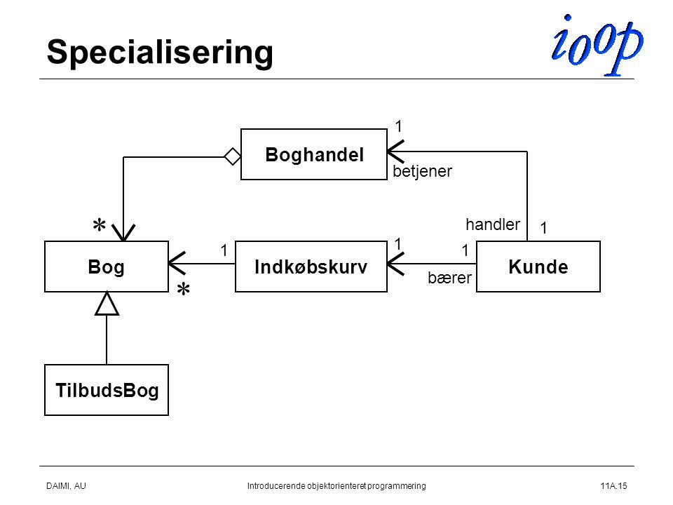 DAIMI, AUIntroducerende objektorienteret programmering11A.15 Specialisering KundeBog Boghandel Indkøbskurv * 1 1 1 1 1 * betjener handler bærer TilbudsBog