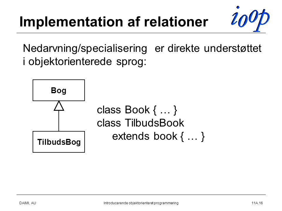 DAIMI, AUIntroducerende objektorienteret programmering11A.16 Implementation af relationer  Nedarvning/specialisering er direkte understøttet i objektorienterede sprog: Bog TilbudsBog class Book { … } class TilbudsBook extends book { … }