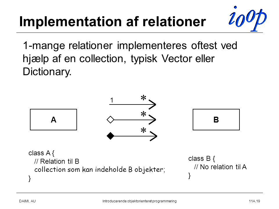 DAIMI, AUIntroducerende objektorienteret programmering11A.19 Implementation af relationer  1-mange relationer implementeres oftest ved hjælp af en collection, typisk Vector eller Dictionary.