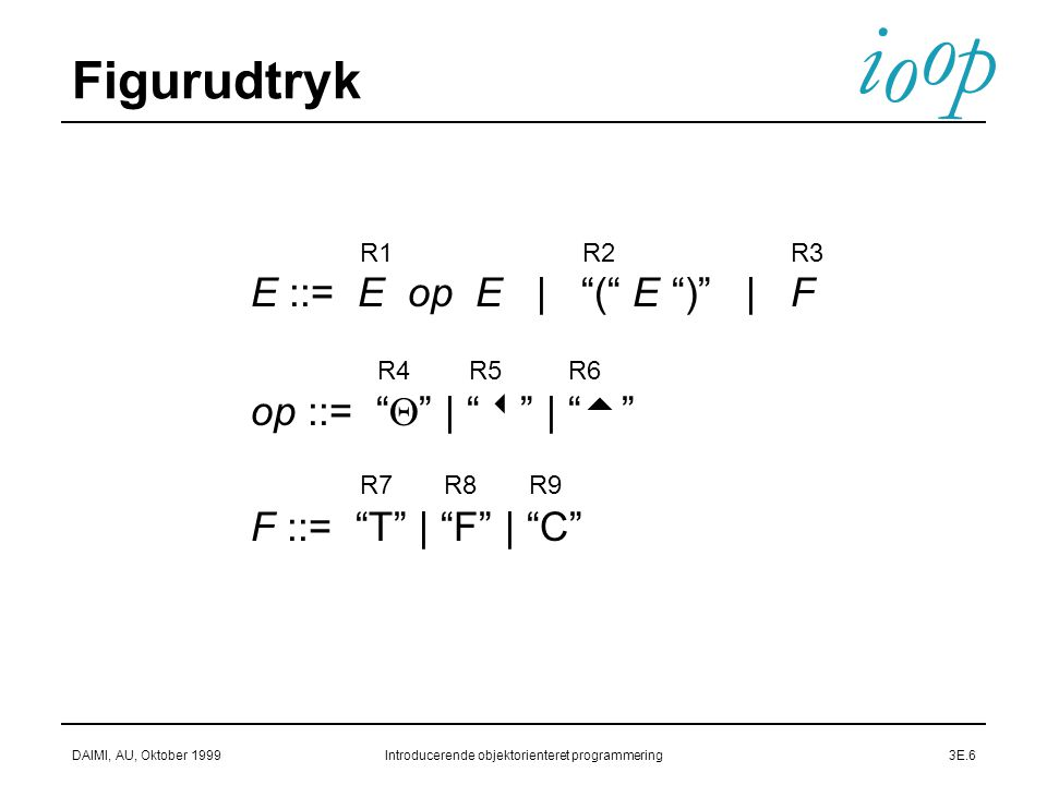i o p o DAIMI, AU, Oktober 1999Introducerende objektorienteret programmering3E.6  E ::= E op E | ( E ) | F  op ::=  |  |   F ::= T | F | C Figurudtryk R1 R2 R3 R4 R5 R6 R7 R8 R9