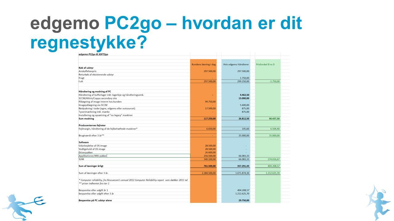 edgemo PC2go – hvordan er dit regnestykke