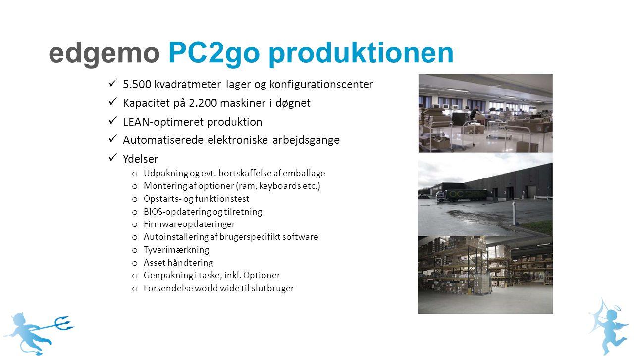 edgemo PC2go produktionen 5.500 kvadratmeter lager og konfigurationscenter Kapacitet på 2.200 maskiner i døgnet LEAN-optimeret produktion Automatiserede elektroniske arbejdsgange Ydelser o Udpakning og evt.