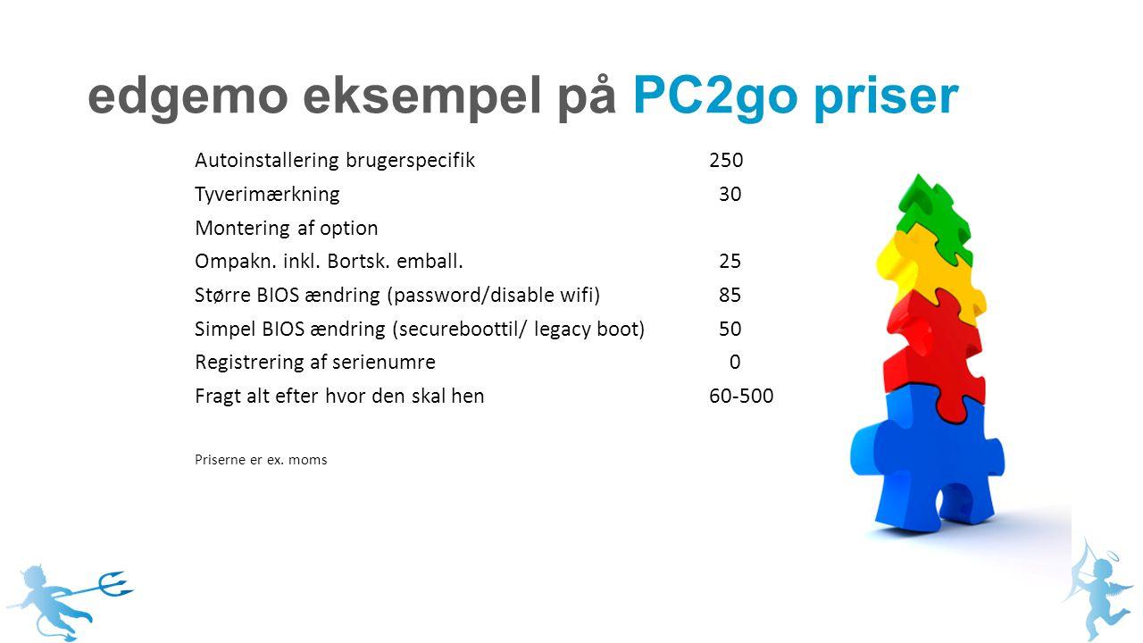 edgemo eksempel på PC2go priser Autoinstallering brugerspecifik250 Tyverimærkning 30 Montering af option85 Ompakn.
