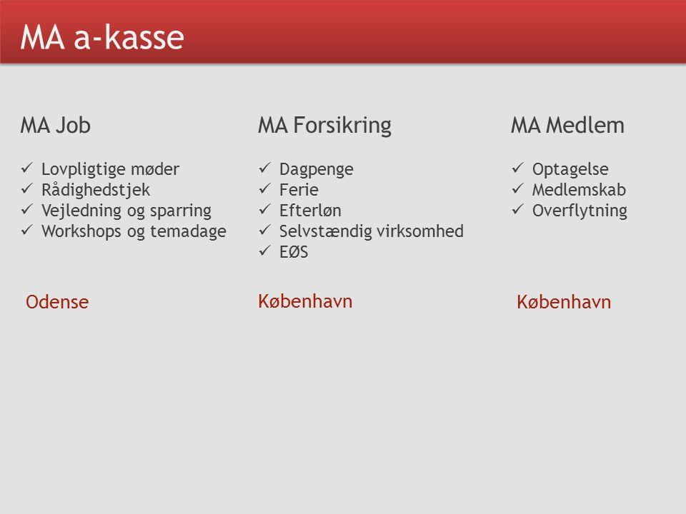 MA a-kasse Odense København MA Forsikring Dagpenge Ferie Efterløn Selvstændig virksomhed EØS MA Medlem Optagelse Medlemskab Overflytning MA Job Lovpligtige møder Rådighedstjek Vejledning og sparring Workshops og temadage
