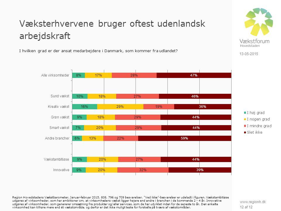 www.regionh.dk 13-05-2015 12 af 12 Væksterhvervene bruger oftest udenlandsk arbejdskraft I hvilken grad er der ansat medarbejdere i Danmark, som kommer fra udlandet.