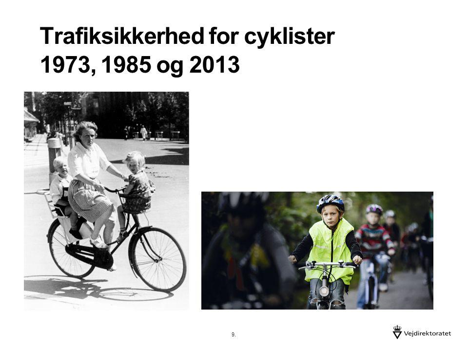 Trafiksikkerhed for cyklister 1973, 1985 og 2013 9.