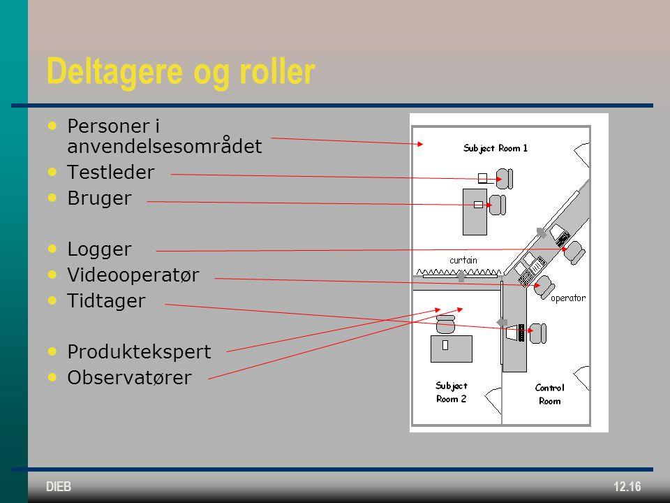 DIEB12.16 Deltagere og roller Personer i anvendelsesområdet Testleder Bruger Logger Videooperatør Tidtager Produktekspert Observatører
