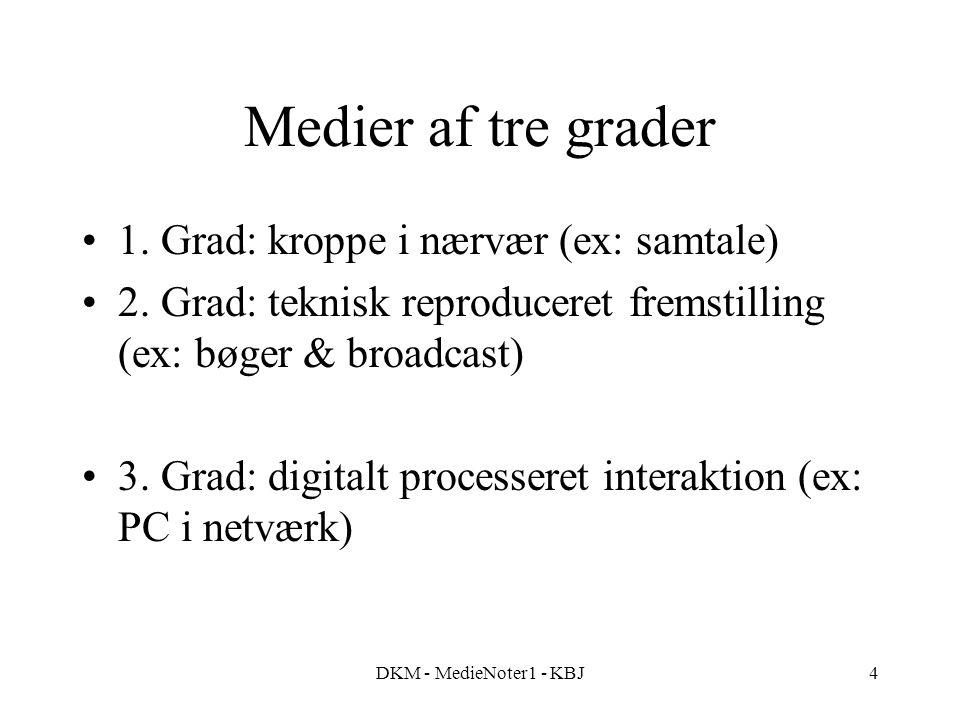 DKM - MedieNoter1 - KBJ4 Medier af tre grader 1. Grad: kroppe i nærvær (ex: samtale) 2.