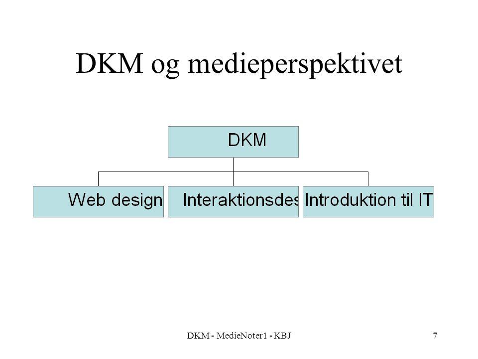 DKM - MedieNoter1 - KBJ7 DKM og medieperspektivet