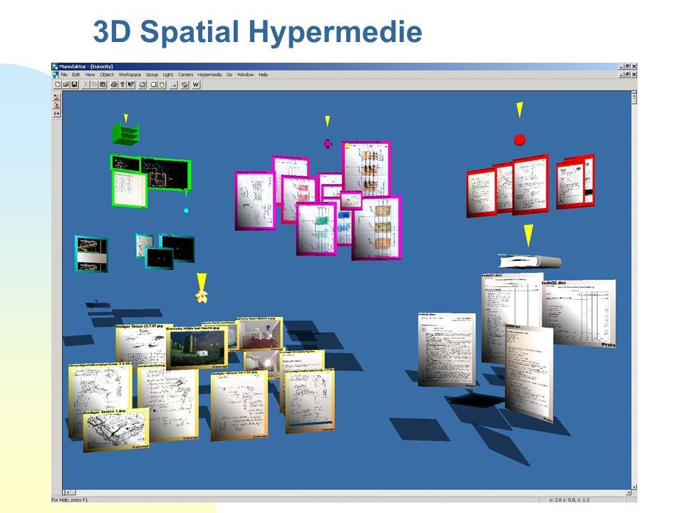 3D Spatial Hypermedie