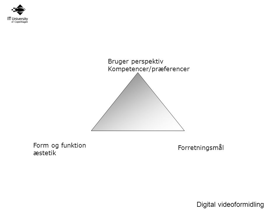 Digital videoformidling Form og funktion æstetik Forretningsmål Bruger perspektiv Kompetencer/præferencer