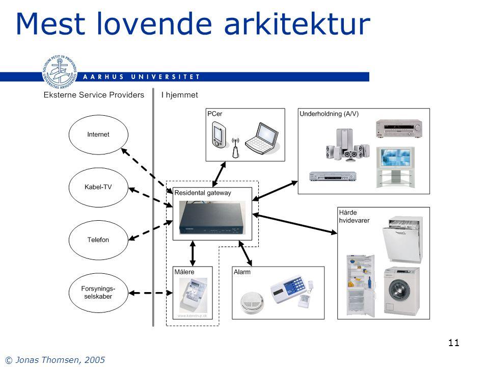 © Jonas Thomsen, 2005 11 Mest lovende arkitektur