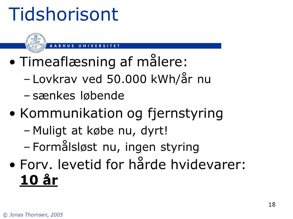 © Jonas Thomsen, 2005 18 Tidshorisont Timeaflæsning af målere: –Lovkrav ved 50.000 kWh/år nu –sænkes løbende Kommunikation og fjernstyring –Muligt at købe nu, dyrt.