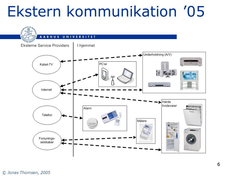 © Jonas Thomsen, 2005 6 Ekstern kommunikation '05