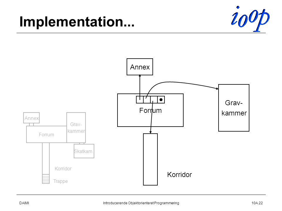 DAIMIIntroducerende Objektorienteret Programmering10A.22 Implementation...