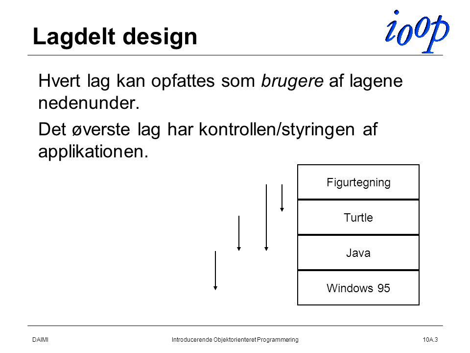 DAIMIIntroducerende Objektorienteret Programmering10A.3 Lagdelt design  Hvert lag kan opfattes som brugere af lagene nedenunder.