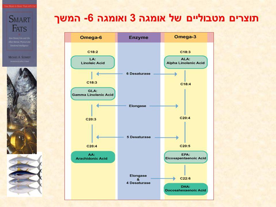 תוצרים מטבוליים של אומגה 3 ואומגה 6- המשך