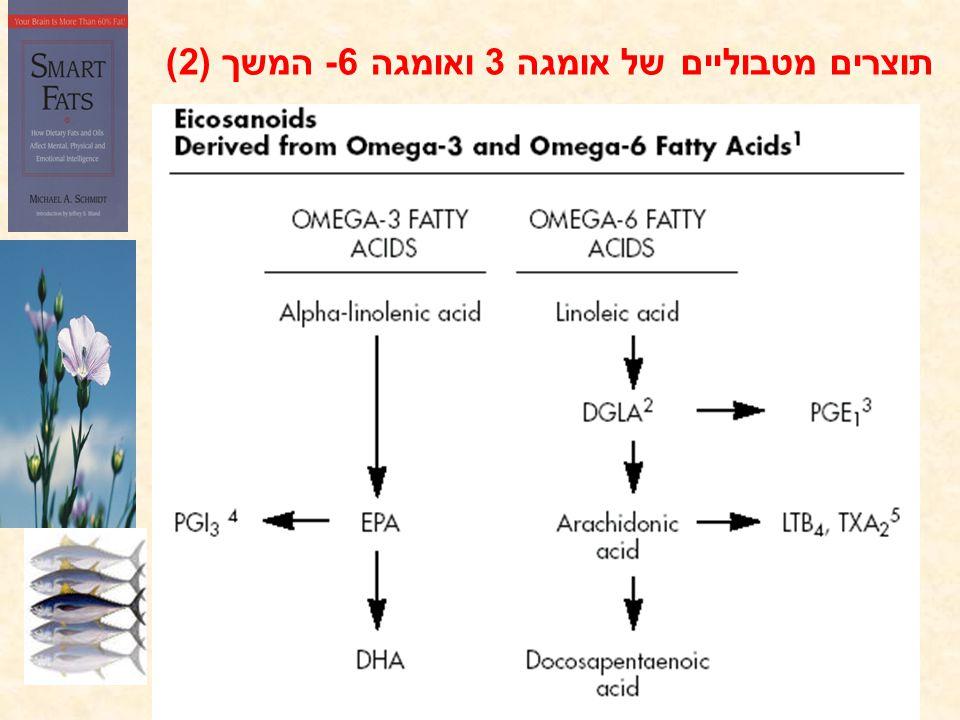 תוצרים מטבוליים של אומגה 3 ואומגה 6- המשך (2)