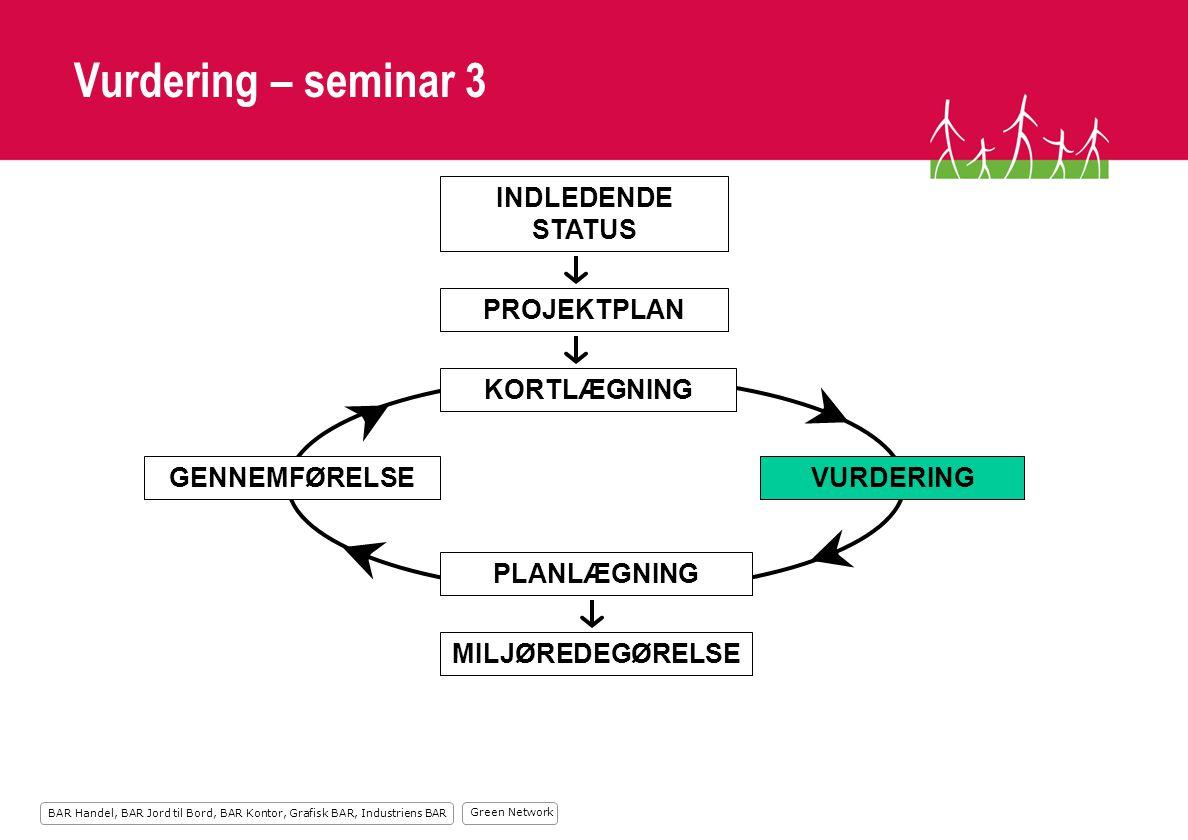 Green Network BAR Handel, BAR Jord til Bord, BAR Kontor, Grafisk BAR, Industriens BAR Vurdering – seminar 3 INDLEDENDE STATUS PROJEKTPLAN MILJØREDEGØRELSE GENNEMFØRELSEVURDERING PLANLÆGNING KORTLÆGNING