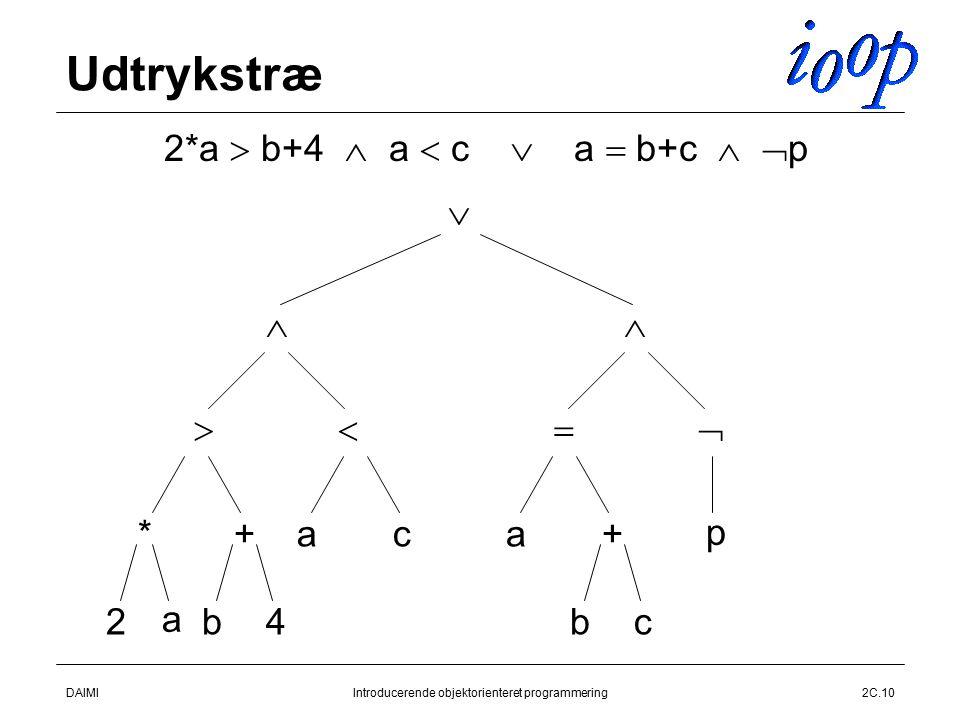 DAIMIIntroducerende objektorienteret programmering2C.10 Udtrykstræ     2*a  b+4  a  c  a  b+c   p  * 2 a + b4 aca + bc p