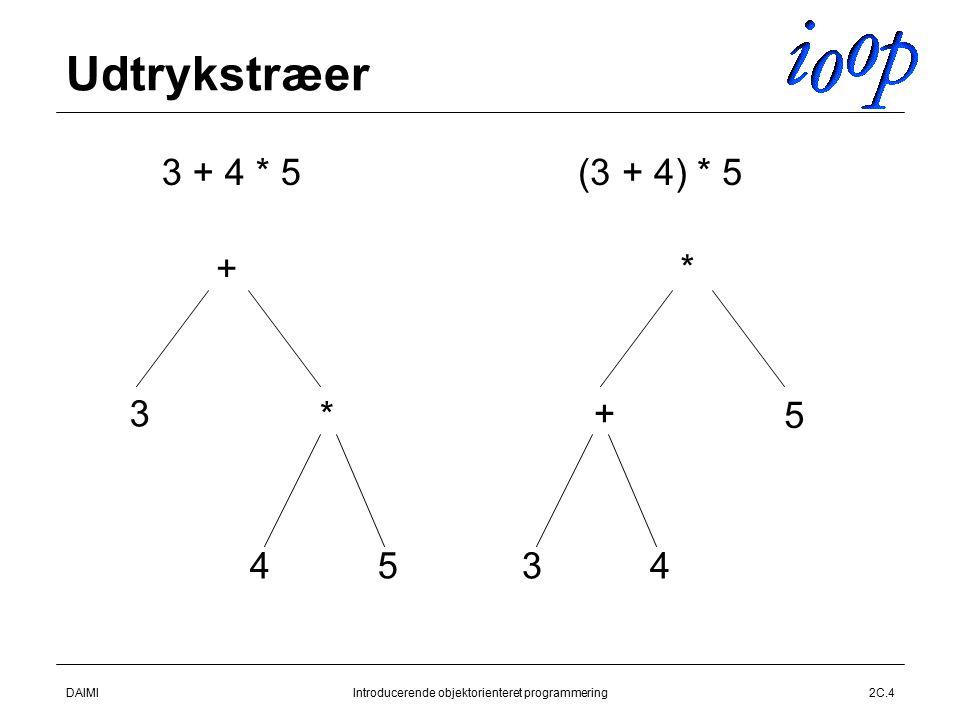 DAIMIIntroducerende objektorienteret programmering2C.4 Udtrykstræer + 3 * 45 3 + 4 * 5 * + 5 34 (3 + 4) * 5
