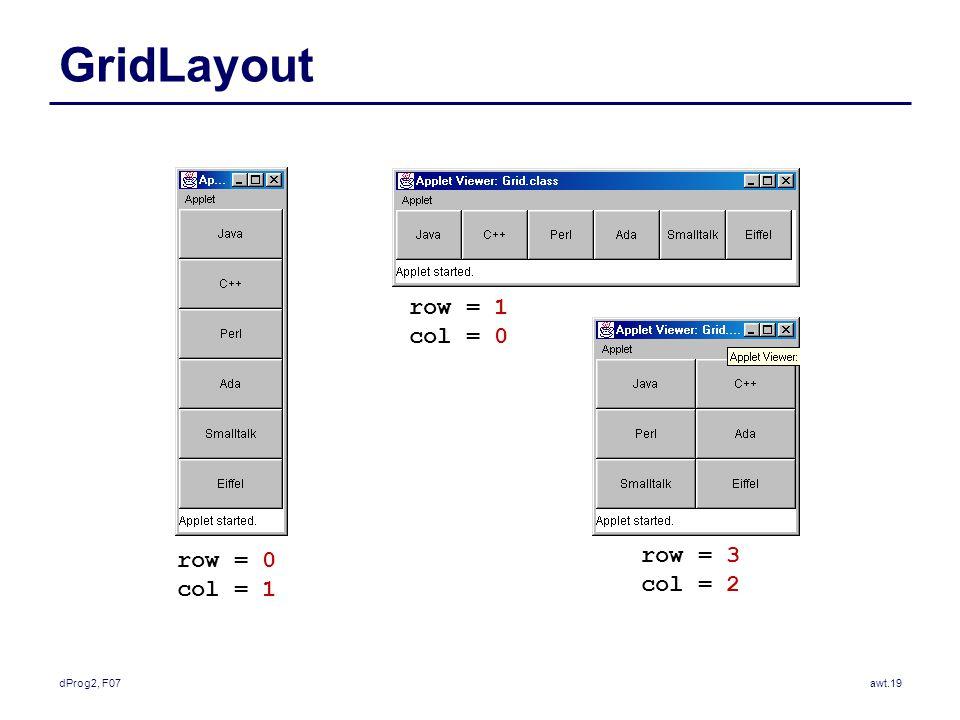 dProg2, F07awt.19 GridLayout row = 3 col = 2 row = 1 col = 0 row = 0 col = 1