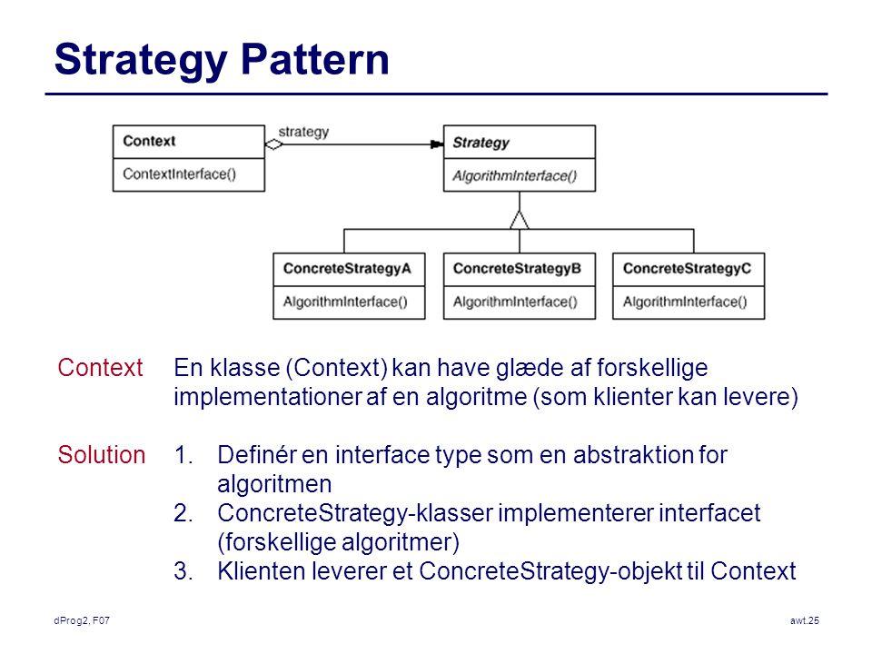 dProg2, F07awt.25 Strategy Pattern Context Solution En klasse (Context) kan have glæde af forskellige implementationer af en algoritme (som klienter kan levere) 1.Definér en interface type som en abstraktion for algoritmen 2.ConcreteStrategy-klasser implementerer interfacet (forskellige algoritmer) 3.Klienten leverer et ConcreteStrategy-objekt til Context
