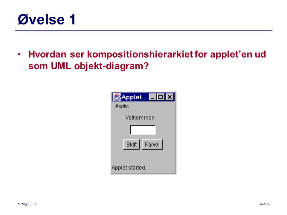 dProg2, F07awt.26 Øvelse 1 Hvordan ser kompositionshierarkiet for applet'en ud som UML objekt-diagram