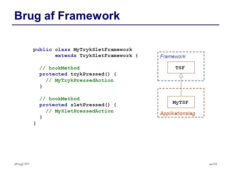 dProg2, F07awt.33 Brug af Framework public class MyTrykSletFramework extends TrykSletFramework { // hookMethod protected trykPressed() { // MyTrykPressedAction } // hookMethod protected sletPressed() { // MySletPressedAction } TSF MyTSF Framework Applikationslag