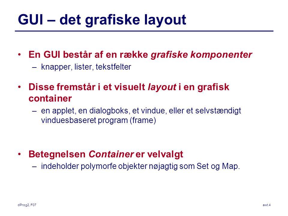 dProg2, F07awt.4 GUI – det grafiske layout En GUI består af en række grafiske komponenter –knapper, lister, tekstfelter Disse fremstår i et visuelt layout i en grafisk container –en applet, en dialogboks, et vindue, eller et selvstændigt vinduesbaseret program (frame) Betegnelsen Container er velvalgt –indeholder polymorfe objekter nøjagtig som Set og Map.