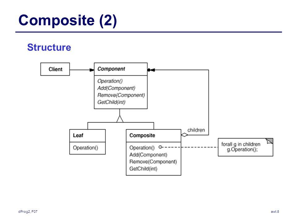 dProg2, F07awt.8 Composite (2) Structure