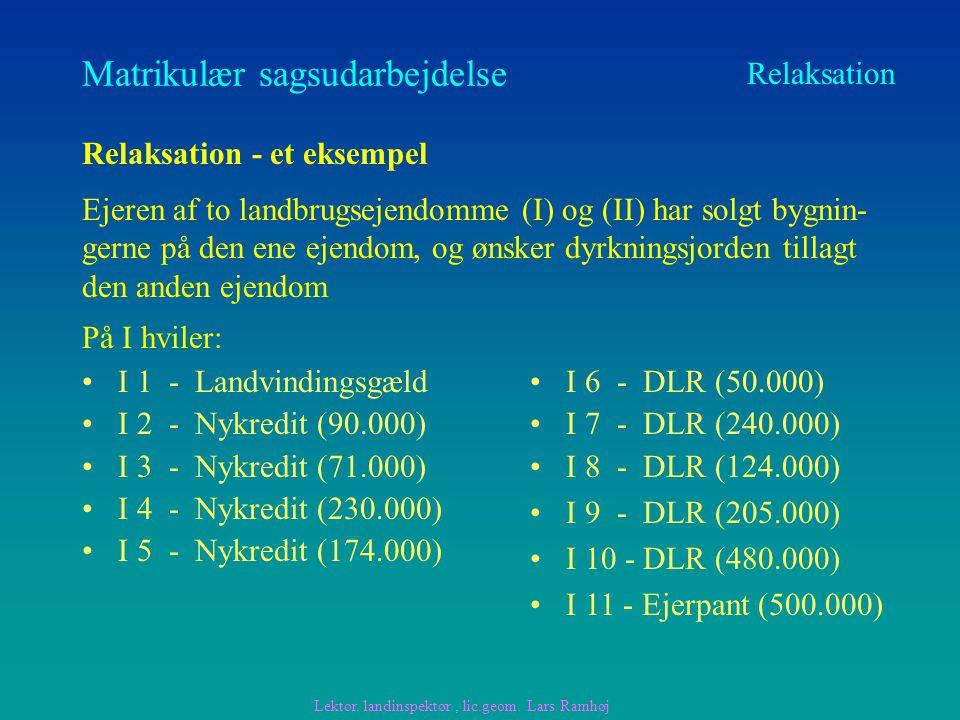 Matrikulær sagsudarbejdelse Relaksation Relaksation - et eksempel På I hviler: Ejeren af to landbrugsejendomme (I) og (II) har solgt bygnin- gerne på den ene ejendom, og ønsker dyrkningsjorden tillagt den anden ejendom I 1 - Landvindingsgæld I 2 - Nykredit (90.000) I 3 - Nykredit (71.000) I 4 - Nykredit (230.000) I 5 - Nykredit (174.000) Lektor.