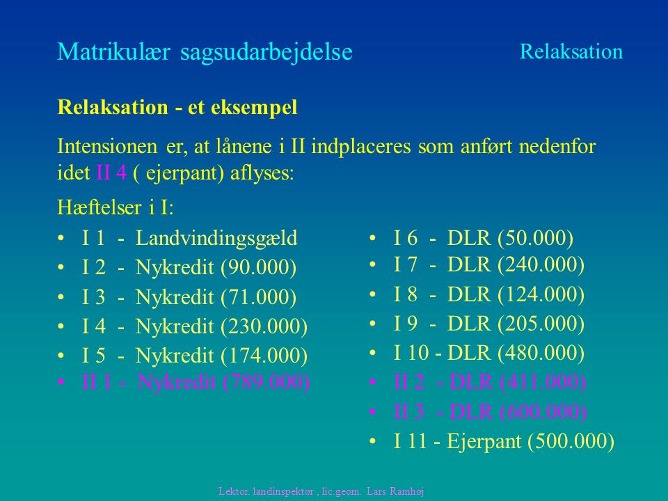 Matrikulær sagsudarbejdelse Relaksation Relaksation - et eksempel Hæftelser i I: Intensionen er, at lånene i II indplaceres som anført nedenfor idet II 4 ( ejerpant) aflyses: I 1 - Landvindingsgæld I 2 - Nykredit (90.000) I 3 - Nykredit (71.000) I 4 - Nykredit (230.000) I 5 - Nykredit (174.000) II 1 - Nykredit (789.000) Lektor.