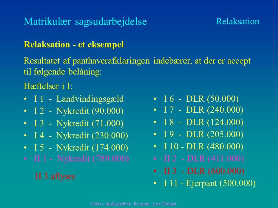 Matrikulær sagsudarbejdelse Relaksation Relaksation - et eksempel Hæftelser i I: Resultatet af panthaverafklaringen indebærer, at der er accept til følgende belåning: I 1 - Landvindingsgæld I 2 - Nykredit (90.000) I 3 - Nykredit (71.000) I 4 - Nykredit (230.000) I 5 - Nykredit (174.000) II 1 - Nykredit (789.000) Lektor.