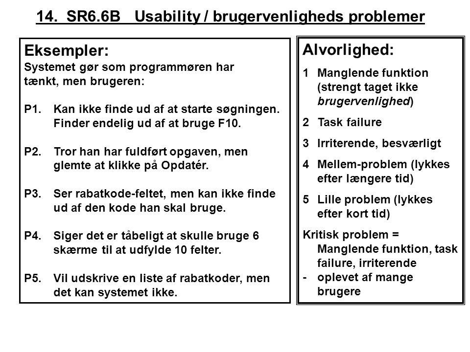 Eksempler: Systemet gør som programmøren har tænkt, men brugeren: P1.Kan ikke finde ud af at starte søgningen.