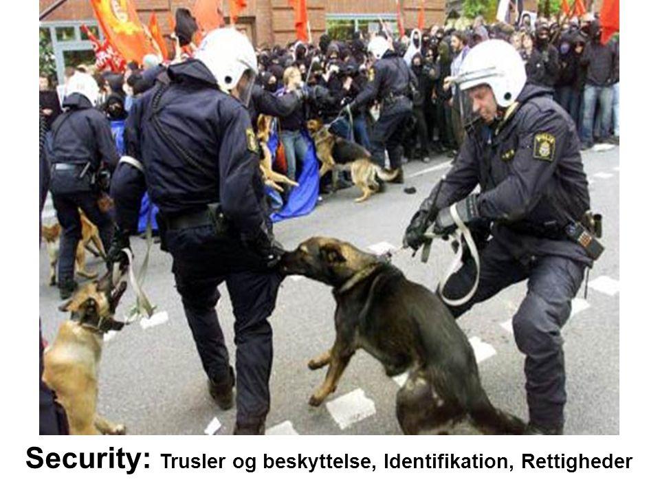 Security: Trusler og beskyttelse, Identifikation, Rettigheder