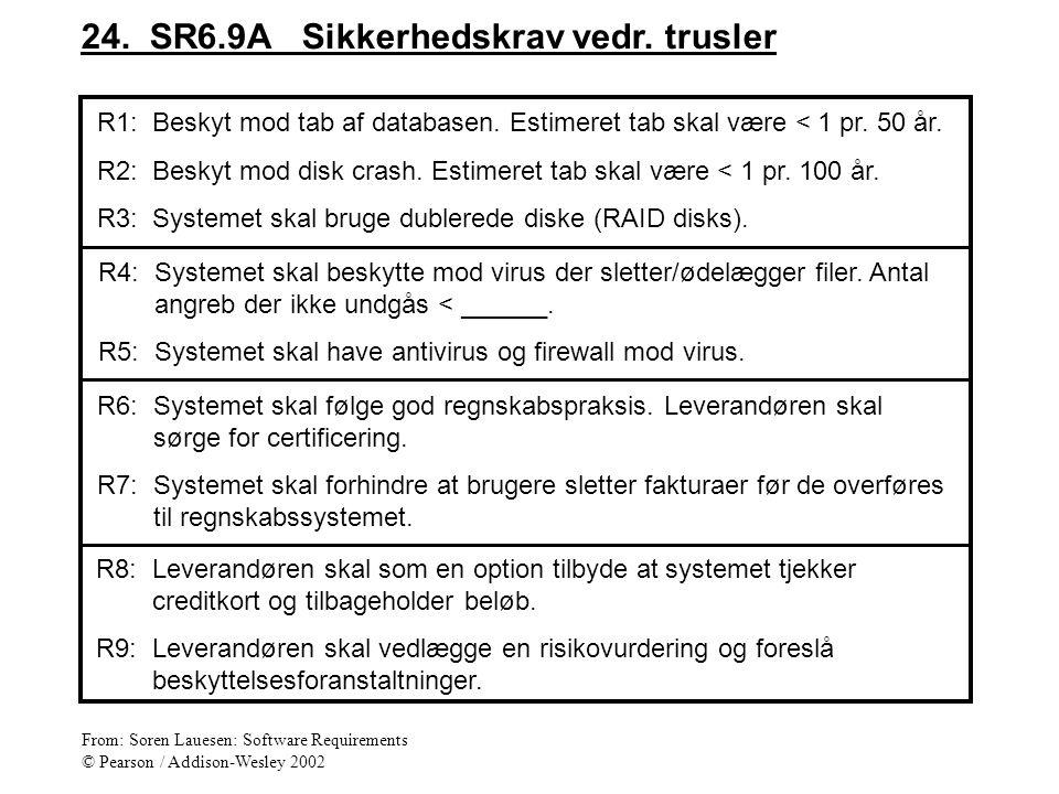 24. SR6.9A Sikkerhedskrav vedr. trusler R1:Beskyt mod tab af databasen.