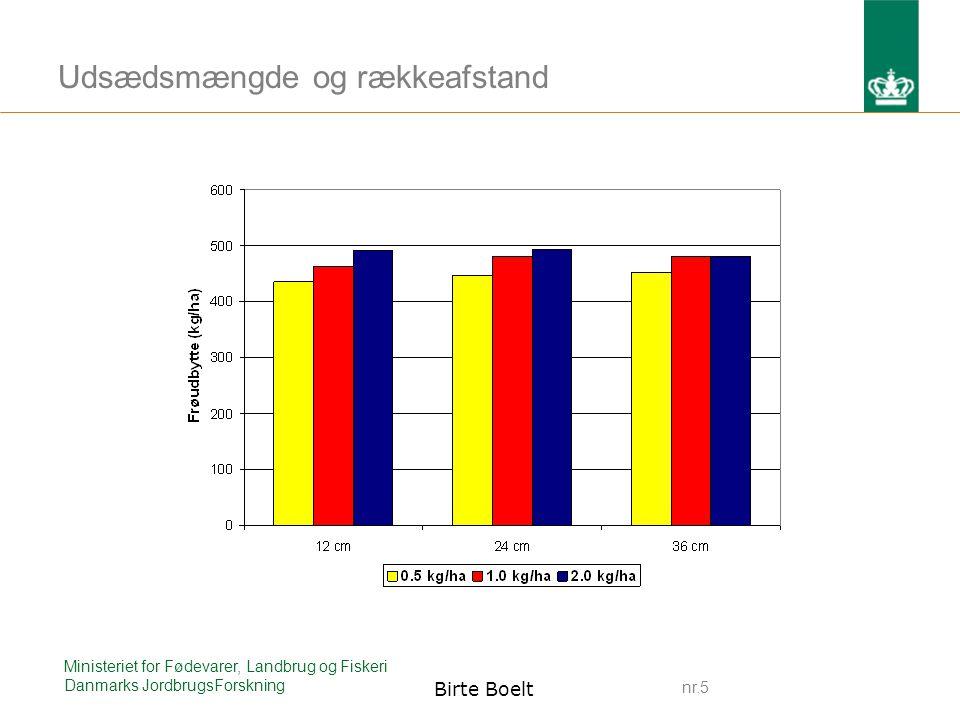nr.5 Ministeriet for Fødevarer, Landbrug og Fiskeri Danmarks JordbrugsForskning Birte Boelt Udsædsmængde og rækkeafstand