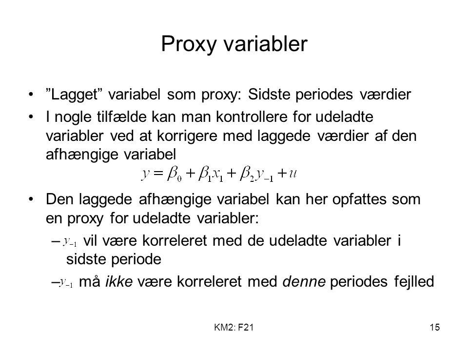KM2: F2115 Proxy variabler Lagget variabel som proxy: Sidste periodes værdier I nogle tilfælde kan man kontrollere for udeladte variabler ved at korrigere med laggede værdier af den afhængige variabel Den laggede afhængige variabel kan her opfattes som en proxy for udeladte variabler: – vil være korreleret med de udeladte variabler i sidste periode – må ikke være korreleret med denne periodes fejlled