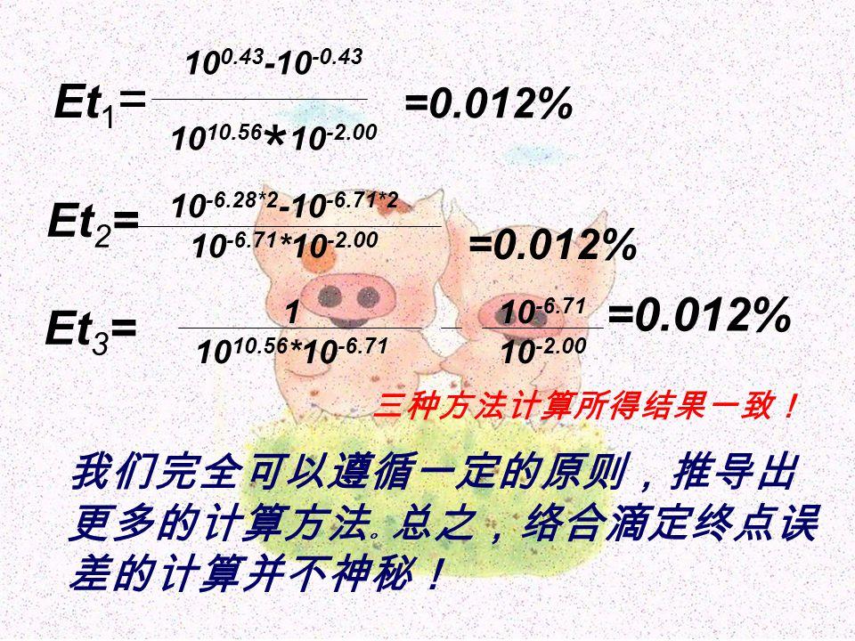 Et 1 = 10 0.43 -10 -0.43 10 10.56 * 10 -2.00 =0.012% Et 2 = 10 -6.28*2 -10 -6.71*2 10 -6.71 *10 -2.00 =0.012% Et 3 = 1 10 10.56 *10 -6.71 10 -6.71 10 -2.00 =0.012% 三种方法计算所得结果一致! 我们完全可以遵循一定的原则,推导出 更多的计算方法 。 总之,络合滴定终点误 差的计算并不神秘!
