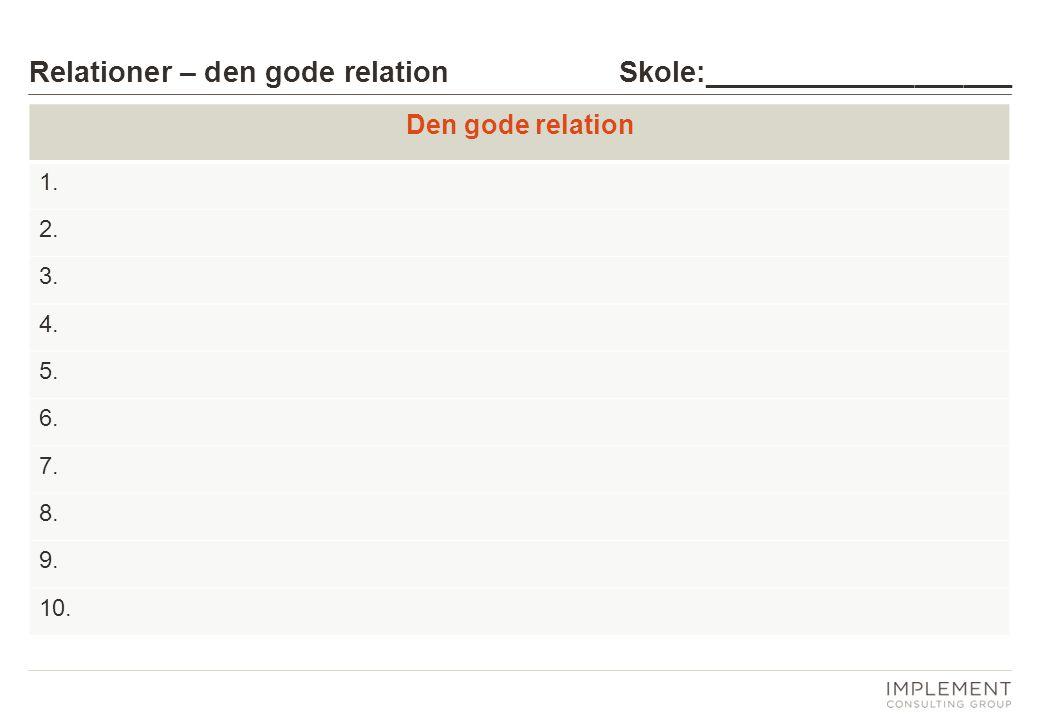 Relationer – den gode relationSkole:___________________ Den gode relation 1.