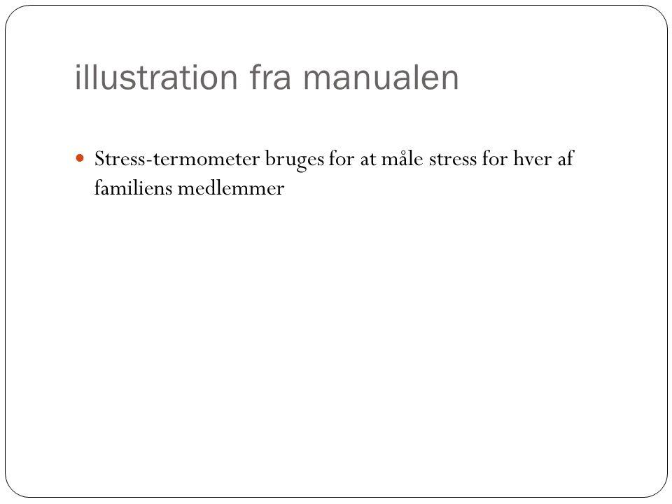 illustration fra manualen Stress-termometer bruges for at måle stress for hver af familiens medlemmer