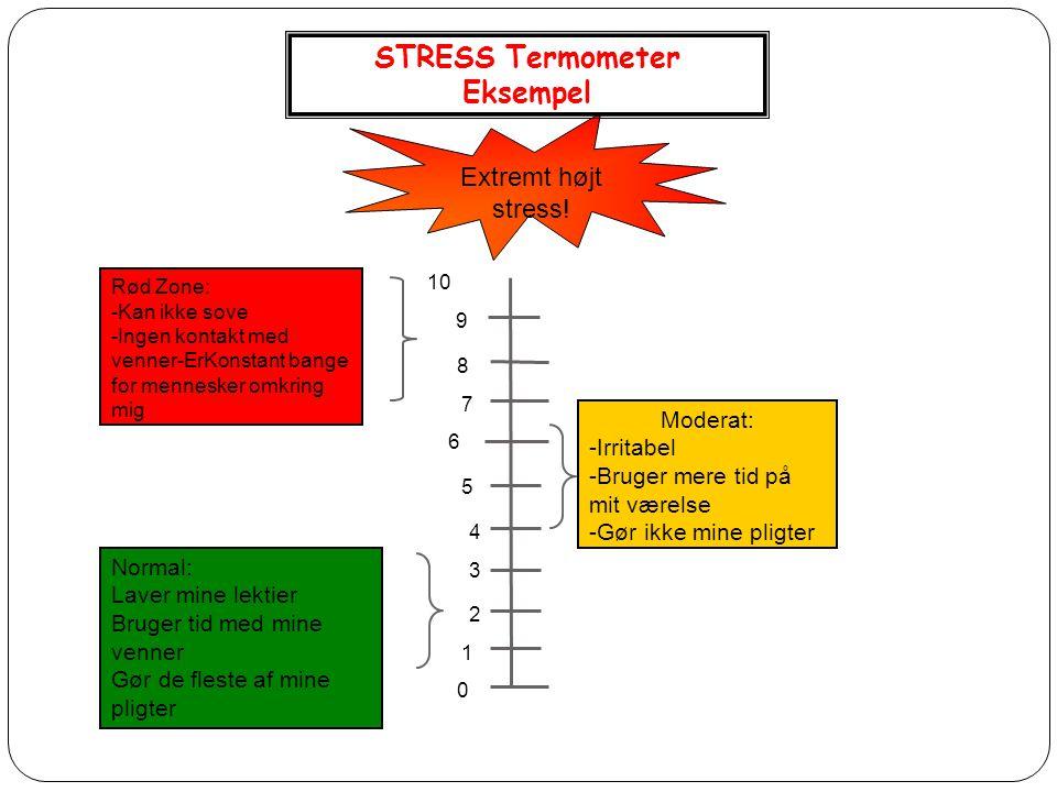 12 Extremt højt stress.
