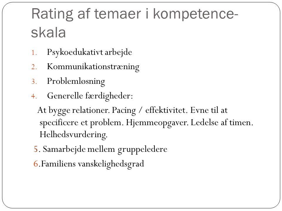 Rating af temaer i kompetence- skala 1. Psykoedukativt arbejde 2.