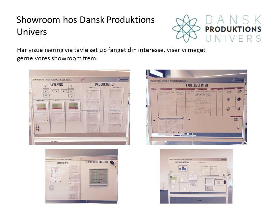 Showroom hos Dansk Produktions Univers Har visualisering via tavle set up fanget din interesse, viser vi meget gerne vores showroom frem.