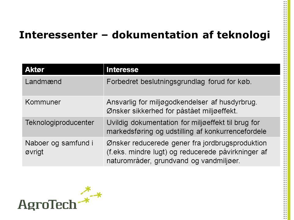 Interessenter – dokumentation af teknologi AktørInteresse LandmændForbedret beslutningsgrundlag forud for køb.