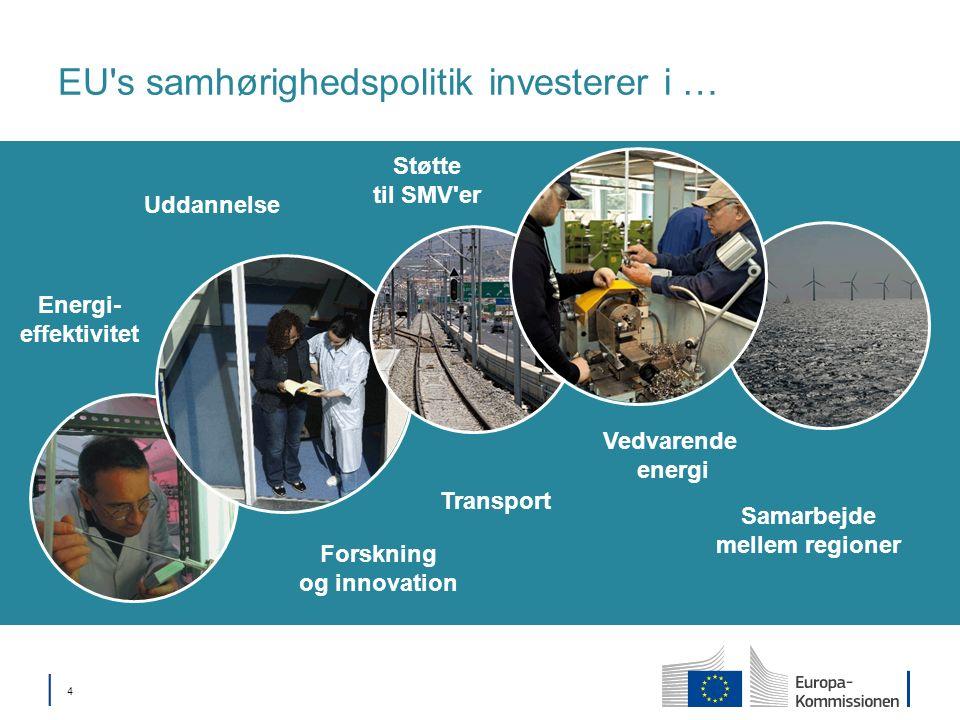 4 EU s samhørighedspolitik investerer i … Transport Vedvarende energi Forskning og innovation Uddannelse Samarbejde mellem regioner Energi- effektivitet Støtte til SMV er