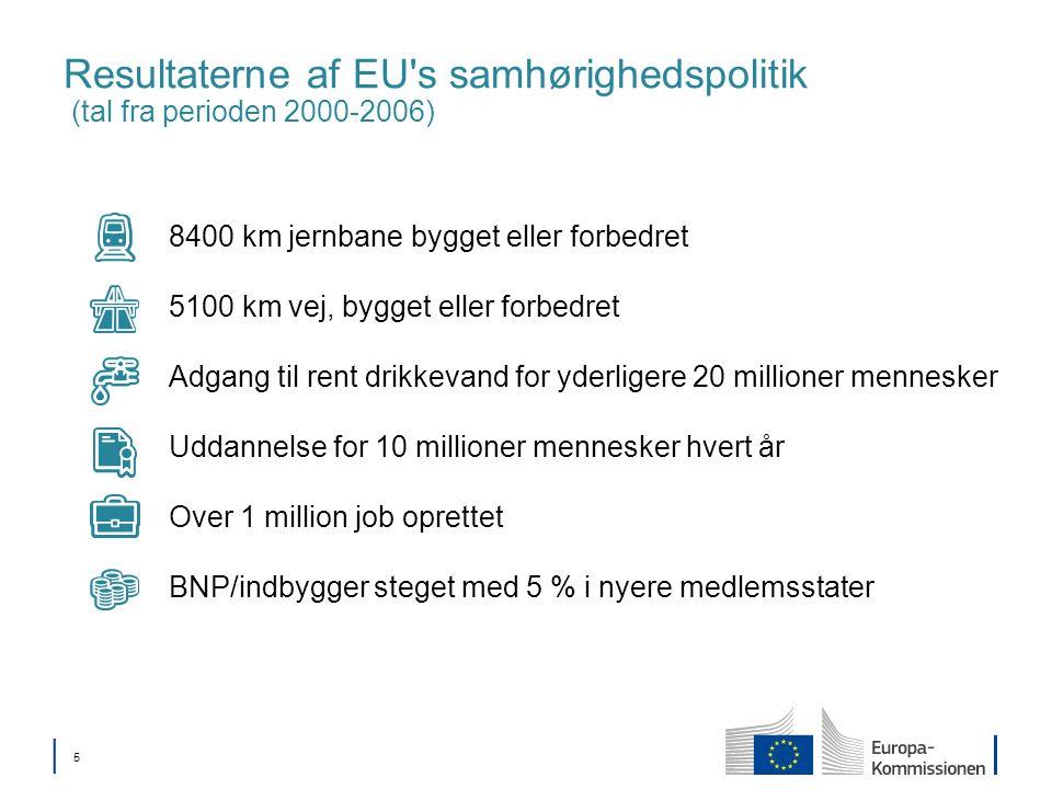 16 Den Europæiske Socialfond (ESF) I fuld overensstemmelse med Europa 2020-strategien Fremme af beskæftigelse og støtte til arbejdskraftens mobilitet Investering i uddannelse, kompetencer og livslang læring Fremme af social integration og bekæmpelse af fattigdom Udvidelse af institutionel kapacitet og effektiv offentlig forvaltning Styrket social dimension 20 % af ESF s tildelinger til social integration Større vægt på bekæmpelse af ungdomsarbejdsløshed Integrering og specifik støtte til ligestilling og ikkediskrimination