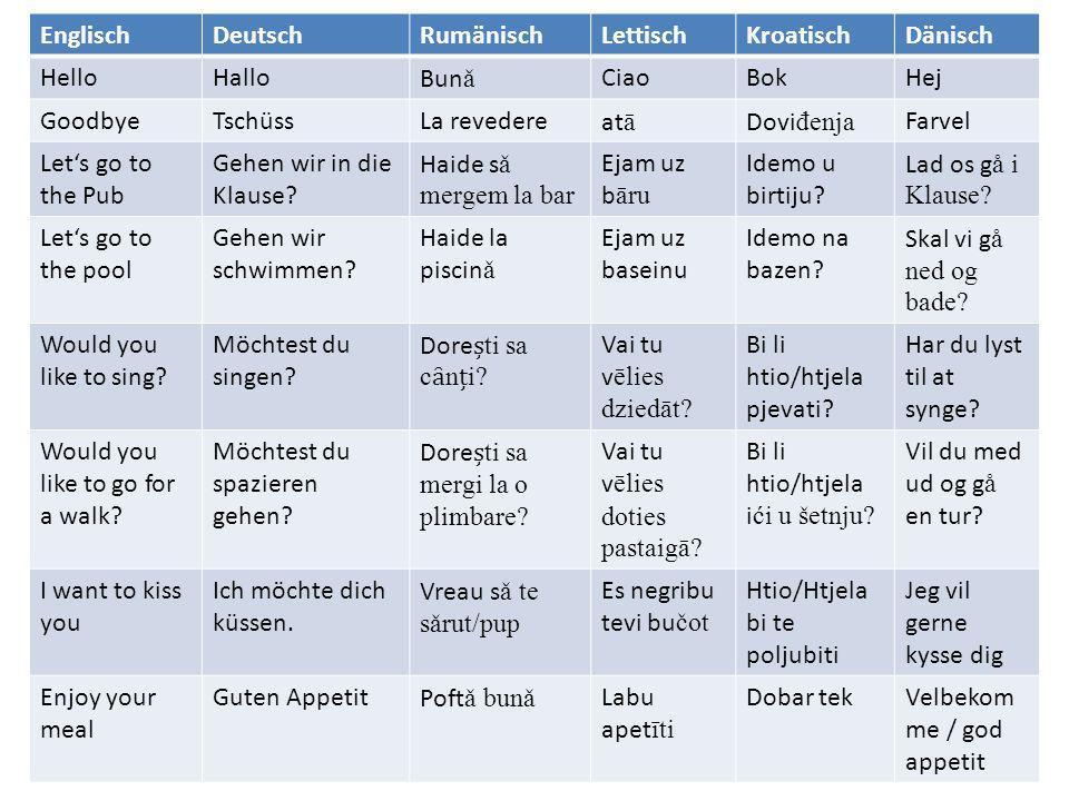 EnglischDeutschRumänischLettischKroatischDänisch Would you like to dance.